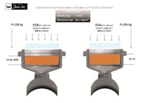 comparazione filtri