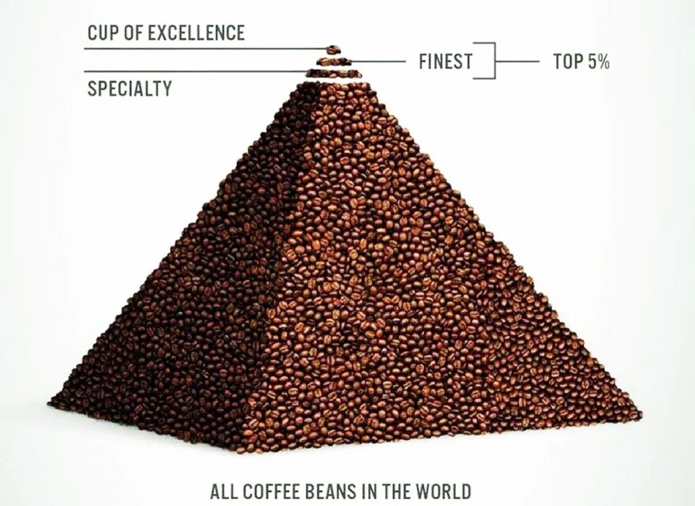 Coffee_Pyramid_xndrqw
