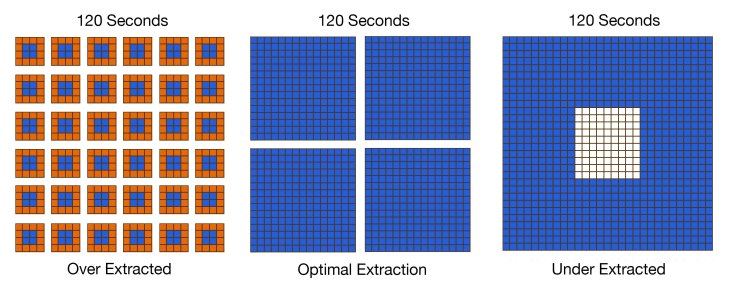 578e6836aeedd9ef2b8cca67_extraction differences