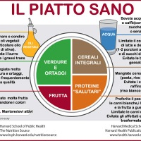 NUTRIZIONE E FOOD MARKETING